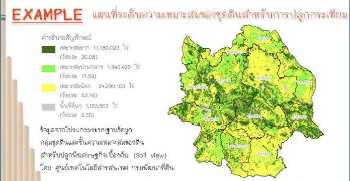 สสก.4 ขอนแก่น หนุนปลูกพืชเศรษฐกิจ-แจกแผนที่ปลูกพืชตามความเหมาะสมของดิน