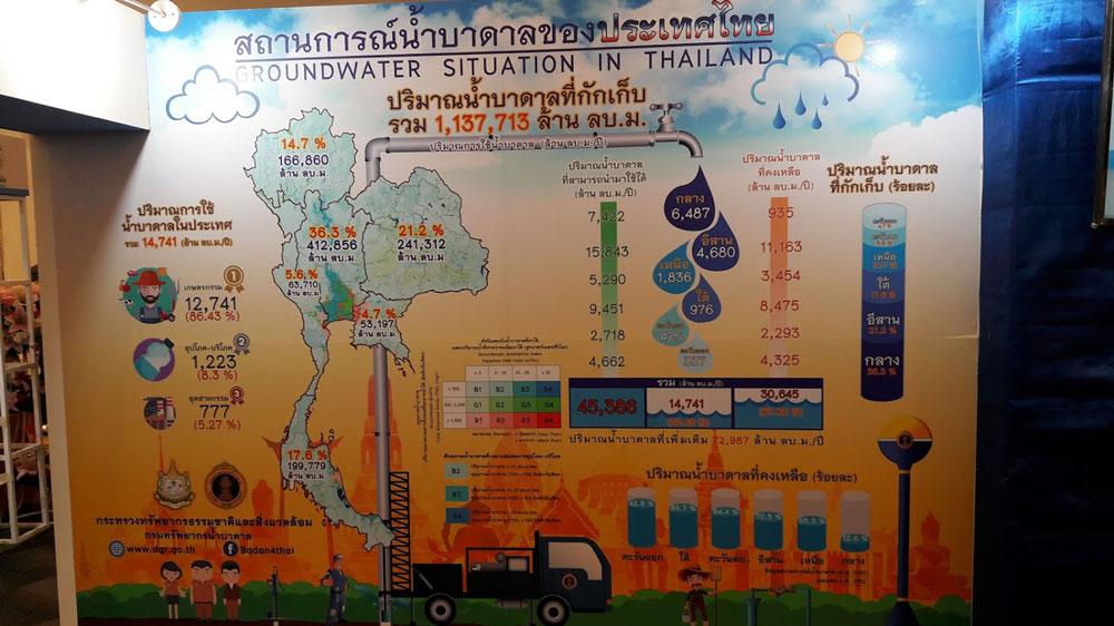 """""""วันน้ำโลก"""" ตั้งเป้า 7,490 หมู่บ้านขาดแคลน มีน้ำกินน้ำใช้"""