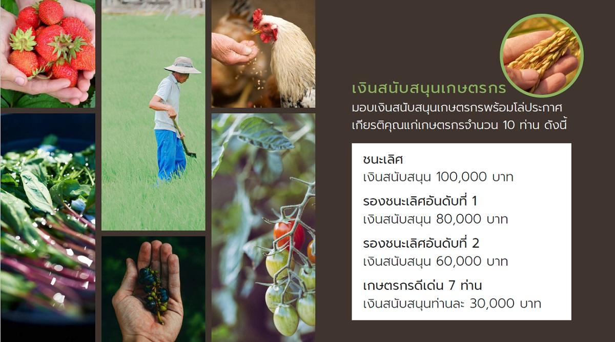 ประกาศรับสมัคร เกษตรกรสำนึกรักบ้านเกิด ปี 2562