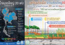 กรมส่งเสริมการเกษตรเผยผลสำรวจพื้นที่เกษตรเสียหายสิ้นเชิงจากแล้ง/ฝนทิ้งช่วงรวมกว่า 2 แสนไร