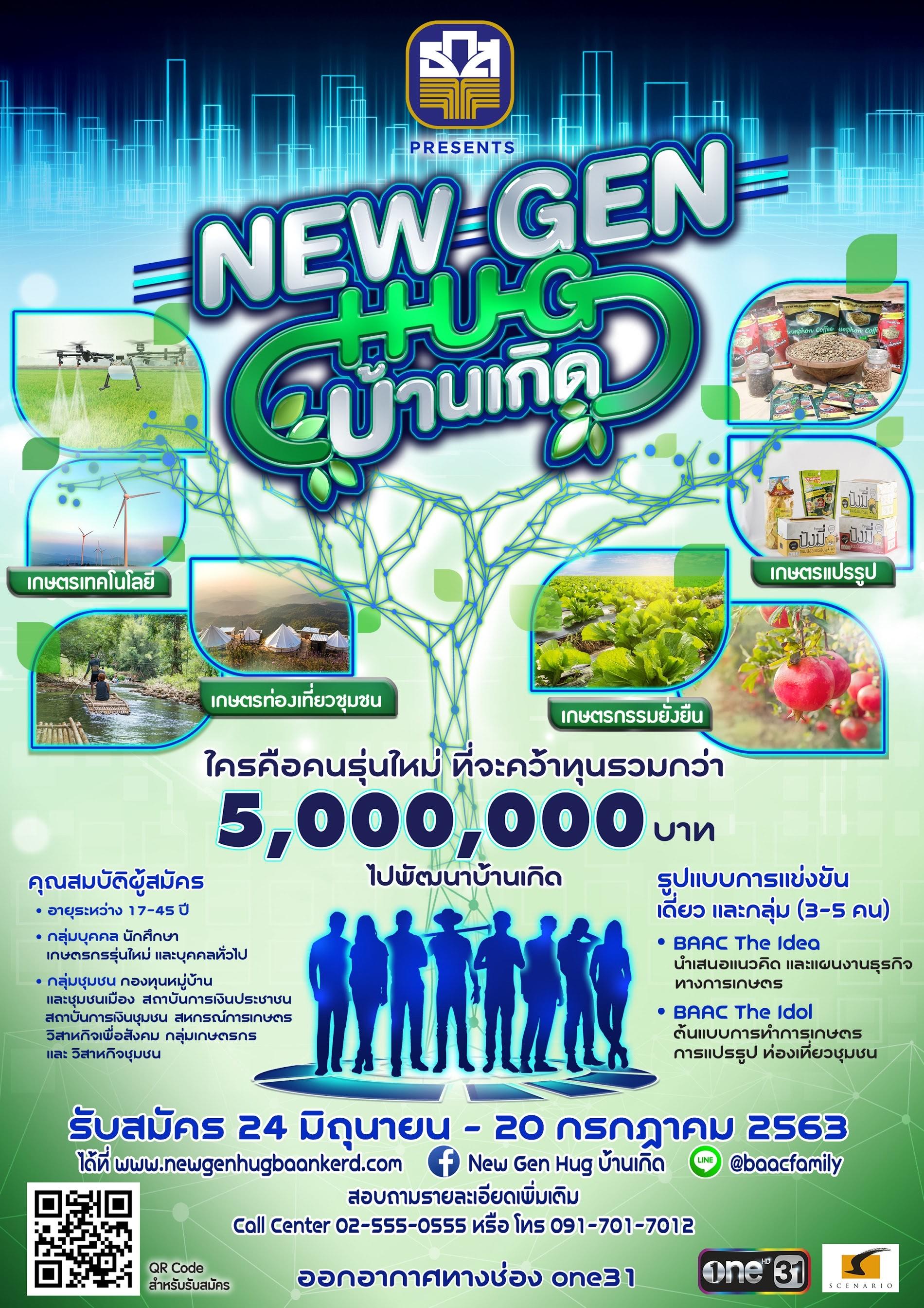 """ธ.ก.ส. ขับเคลื่อนเศรษฐกิจพอเพียงสร้างไทยผ่านโครงการ """"New Gen Hug บ้านเกิด"""" ค้นหาเกษตรกรรุ่นใหม่ ต่อยอดสู่ธุรกิจชุมชนอย่างยั่งยืน"""