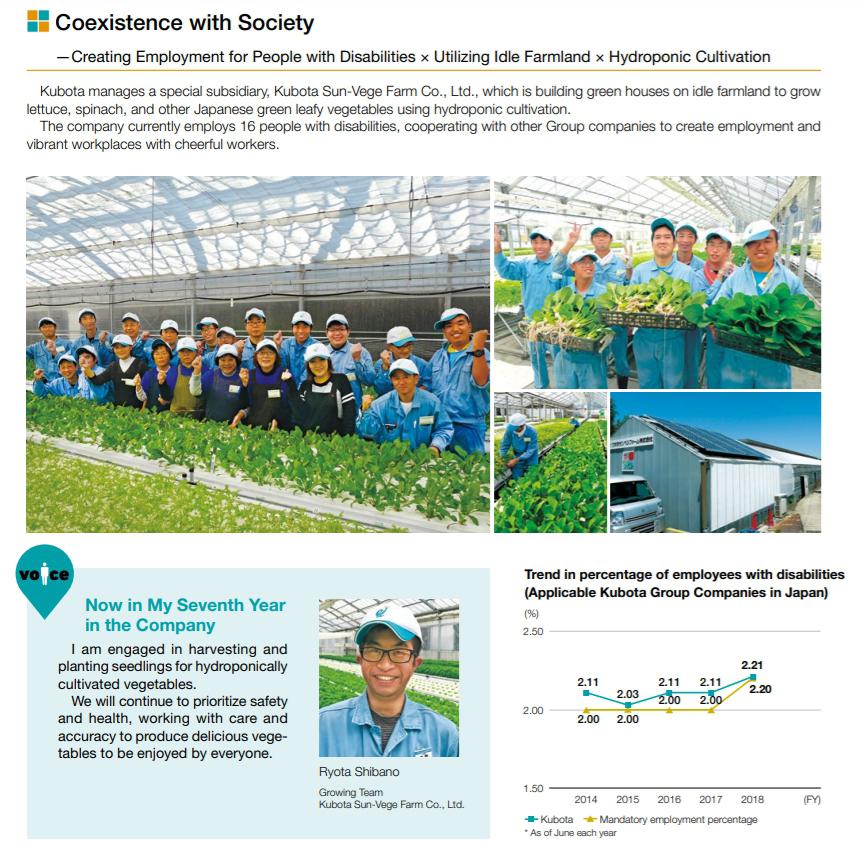 พนักงานบอกว่า Kubota Sun-Vege Farm เป็นสถานที่ทำงานที่มีชีวิตชีวาทุกคนร่าเริง(ภาพจาก https://www.kubota.com/report/pdf/digest2019.pdf)