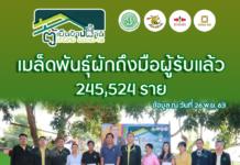เฉลิมชัยฯ เผยแจกเมล็ดผักแล้ว 81.84% จากโครงการตู้เย็นข้างบ้านต้านภัย COVID-19