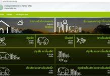 เกษตรฯ ยกระดับฐานข้อมูล Farmer ONE สู่ Data Standard จัดเก็บข้อมูลมาตรฐานเดียวกันตาม TH e-GIF พร้อมเตรียมประกาศใช้ในปีนี้
