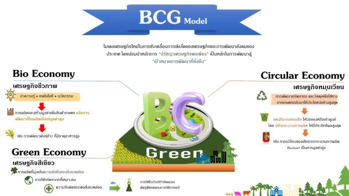 เกษตรฯ ตั้งเป้า ตามแผน BCG โมเดลวาระแห่งชาติ ดันประเทศไทย สู่ 3 สูง 'ประสิทธิภาพสูง มาตรฐานสูง และ รายได้สูง'