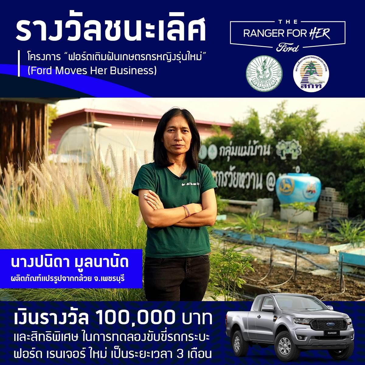 """ฟอร์ดมอบทุนกว่า 200,000 ต่อยอดธุรกิจเกษตรกรสาวคนแกร่ง ผู้ชนะโครงการ """"ฟอร์ดเติมฝันเกษตรกรหญิงรุ่นใหม่"""""""
