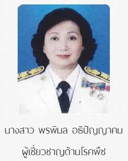 ดร.พรพิมล อธิปัญญาคม ผู้เชี่ยวชาญด้านโรคพืช