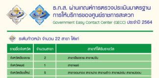 ธ.ก.ส. ผ่านการรับรองมาตรฐานการให้บริการของศูนย์ราชการสะดวก (GECC) ประจำปี 2564